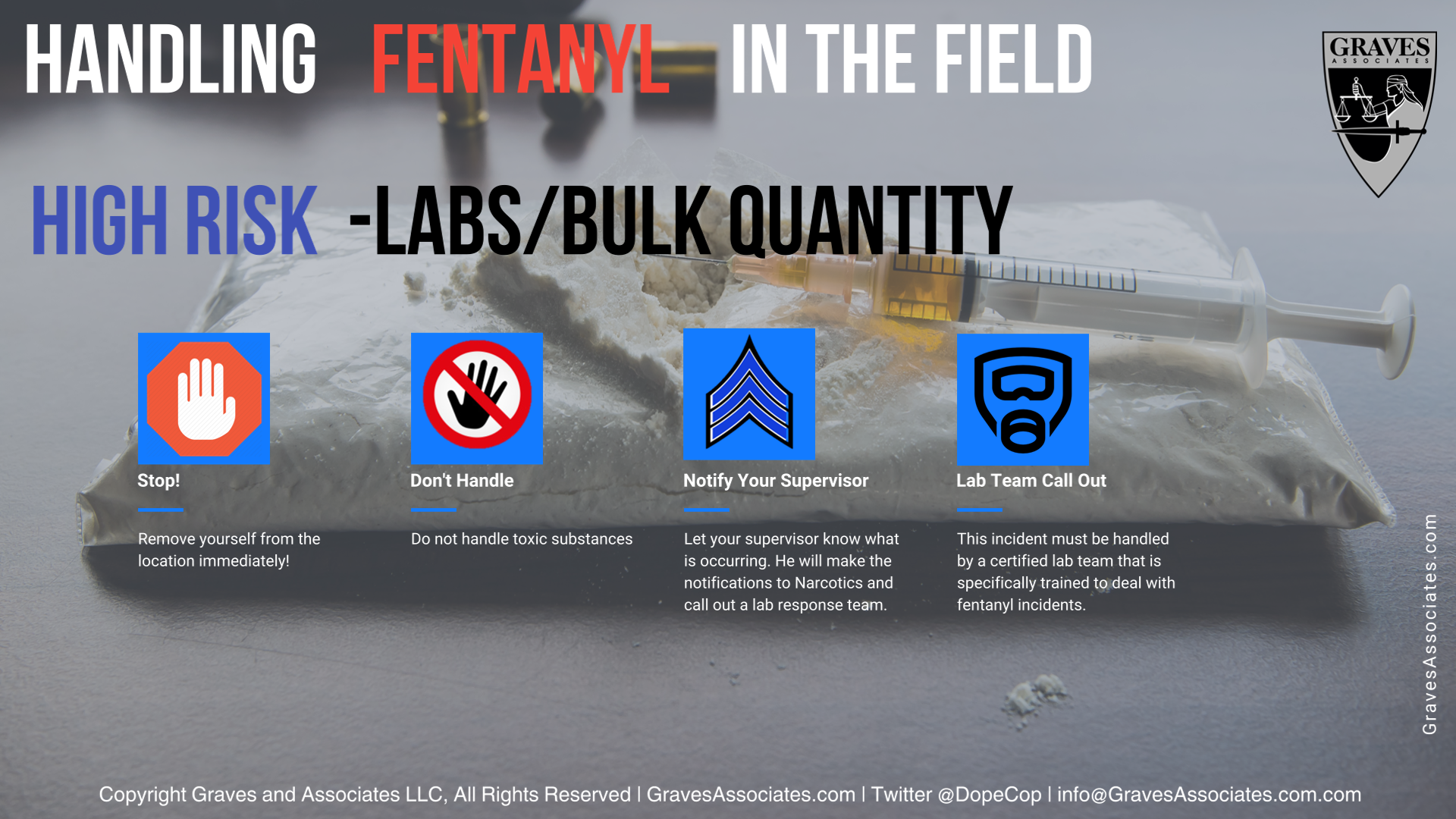 fentanyl safety high risk cases