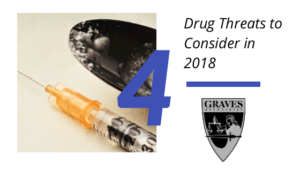 4 drug threats to consider for 2018